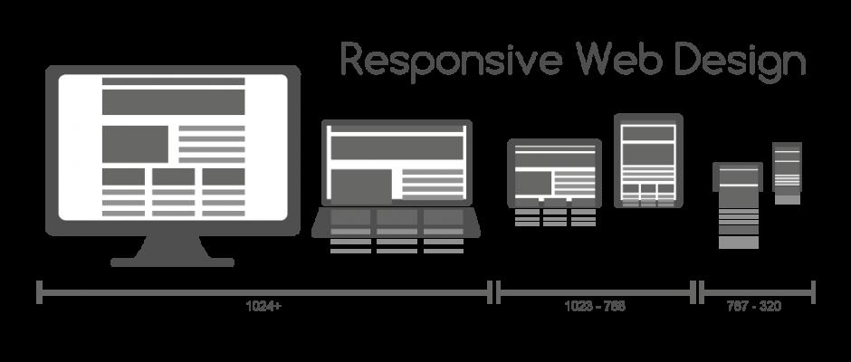 medidas de una página web